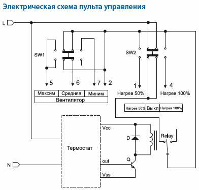 Электрические схемы пультов